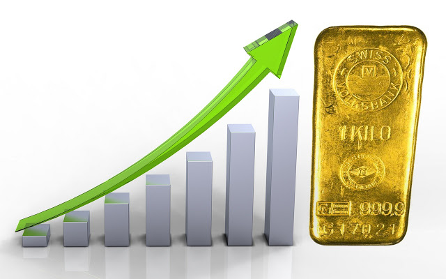How To Read Gold Live Charts
