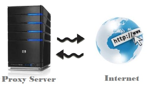 Knowing About The Facts Related To Free Proxy Servers