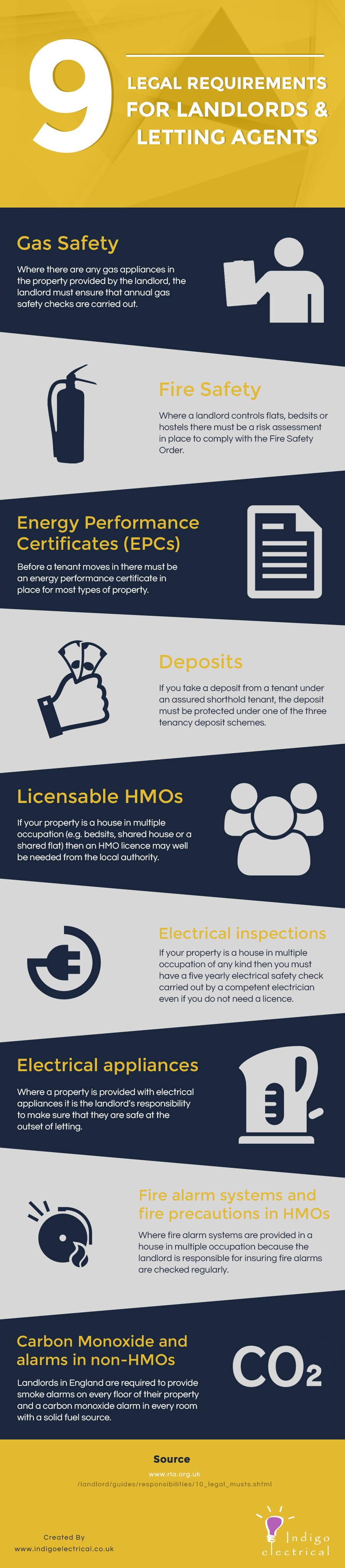 9 Legal Requirements for Landlords and Letting Agents