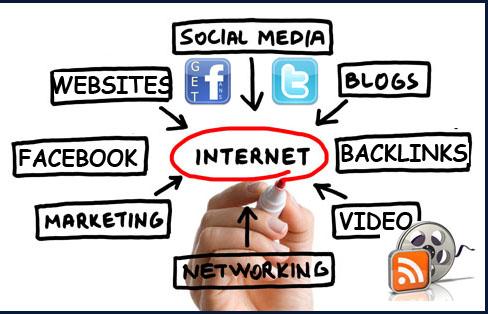 7 Proven Ways To Market Your Website