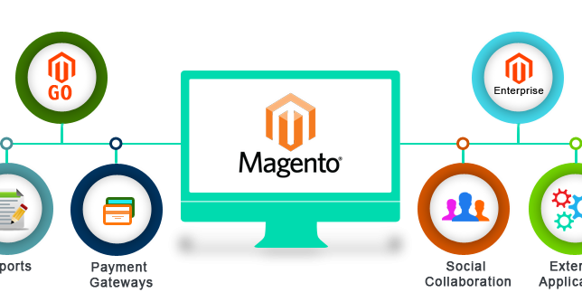 Magento Development Is Pretty Easy and Flexible