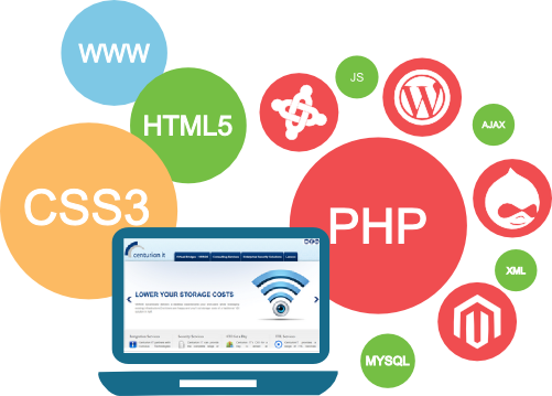 Make The Right CMS Part Of Your Web Development Solutions