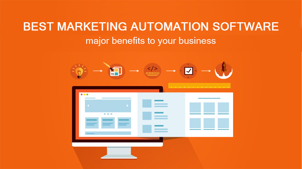 Best Marketing Automation Software: Major Benefits To Your Business