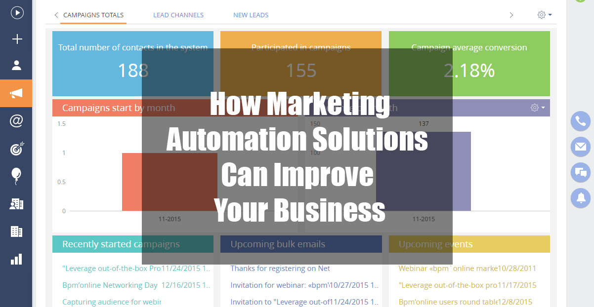How Marketing Automation Solutions Can Improve Your Business