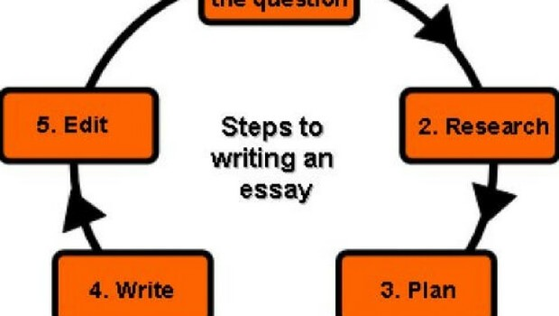 6 Tips For Writing An Application Essay