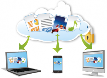 Key Reasons Why You Should Adopt A Secure Service Of Data Storage Online